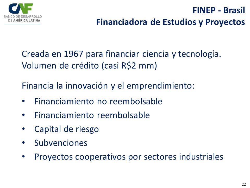 Creada en 1967 para financiar ciencia y tecnología. Volumen de crédito (casi R$2 mm) Financia la innovación y el emprendimiento: Financiamiento no ree