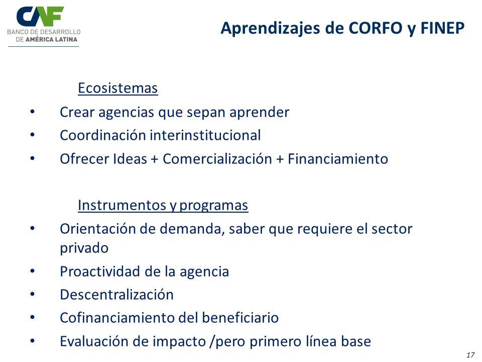 Aprendizajes de CORFO y FINEP Ecosistemas Crear agencias que sepan aprender Coordinación interinstitucional Ofrecer Ideas + Comercialización + Financi