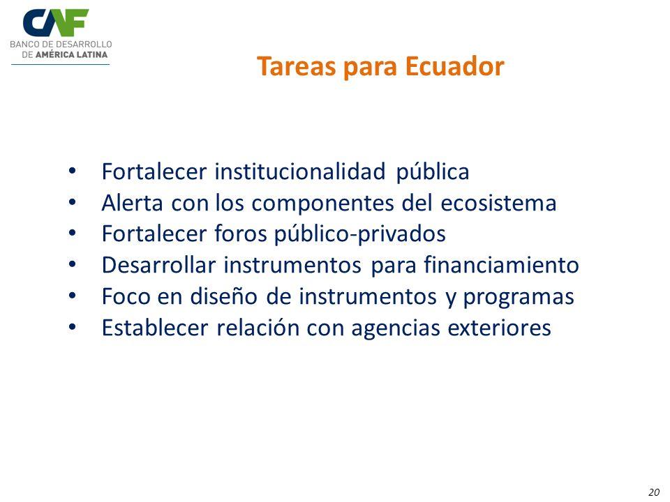 Tareas para Ecuador 20 Fortalecer institucionalidad pública Alerta con los componentes del ecosistema Fortalecer foros público-privados Desarrollar in