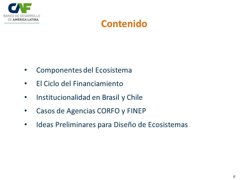 Componentes del Ecosistema El Ciclo del Financiamiento Institucionalidad en Brasil y Chile Casos de Agencias CORFO y FINEP Ideas Preliminares para Dis