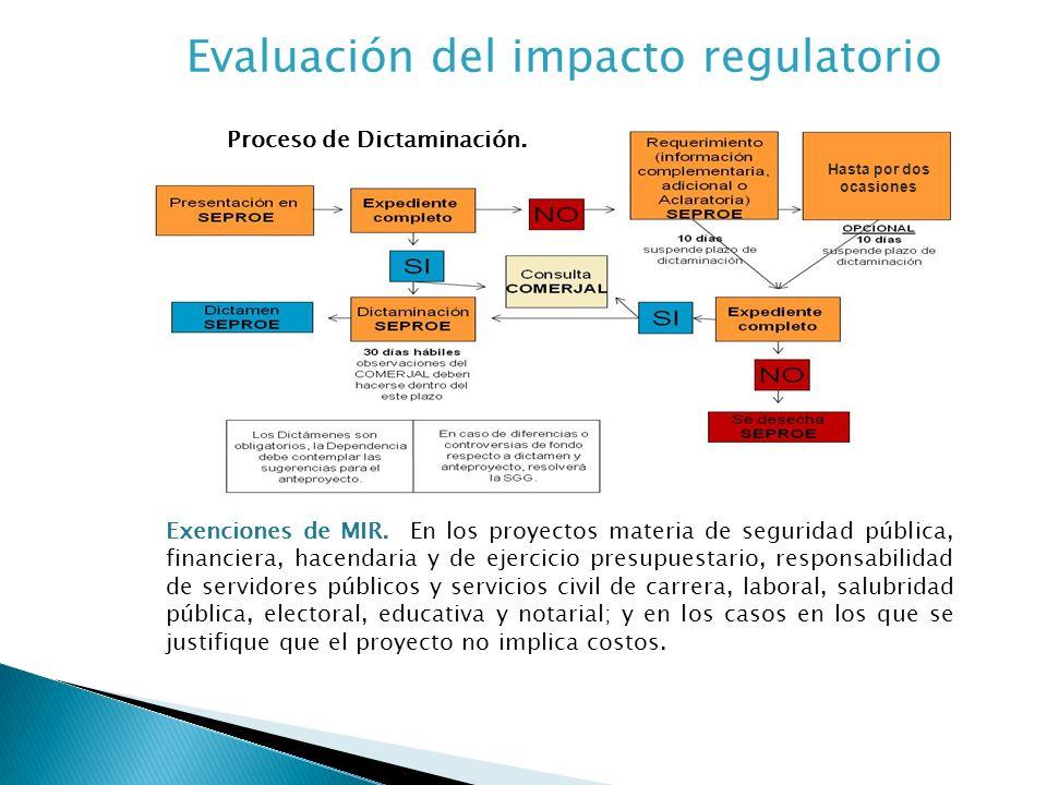 Hasta por dos ocasiones Evaluación del impacto regulatorio Proceso de Dictaminación.