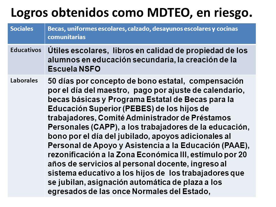 Jurídicas Construcción de la Ley Estatal de Educación Pública de Oaxaca.