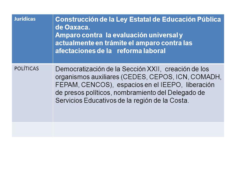 Jurídicas Construcción de la Ley Estatal de Educación Pública de Oaxaca. Amparo contra la evaluación universal y actualmente en trámite el amparo cont