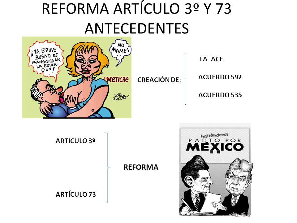REFORMA ARTÍCULO 3º Y 73 ANTECEDENTES CREACIÓN DE: LA ACE ACUERDO 592 ACUERDO 535 ARTICULO 3º ARTÍCULO 73 REFORMA