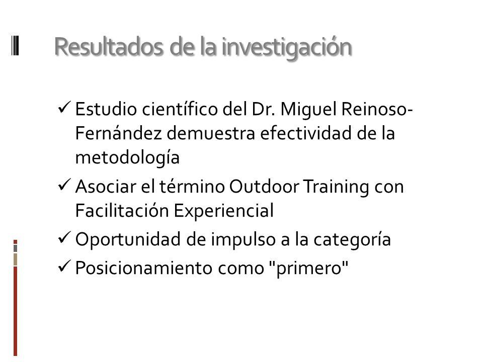 Resultados de la investigación Estudio científico del Dr. Miguel Reinoso- Fernández demuestra efectividad de la metodología Asociar el término Outdoor