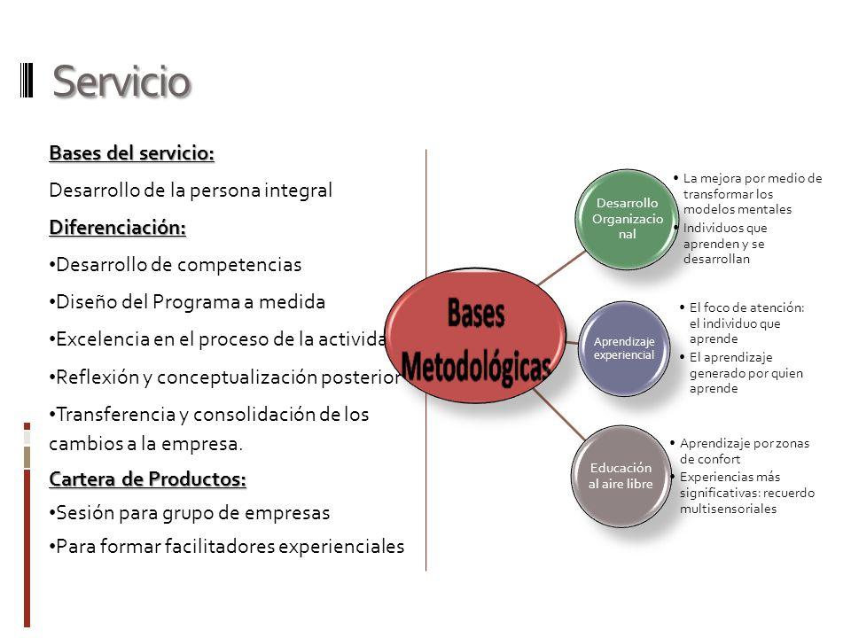 Servicio Bases del servicio: Desarrollo de la persona integralDiferenciación: Desarrollo de competencias Diseño del Programa a medida Excelencia en el