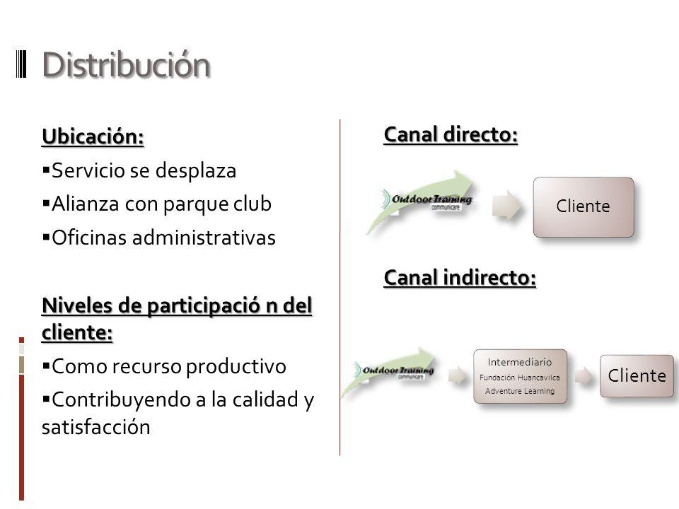 Distribución Ubicación: Servicio se desplaza Alianza con parque club Oficinas administrativas Niveles de participació n del cliente: Como recurso prod