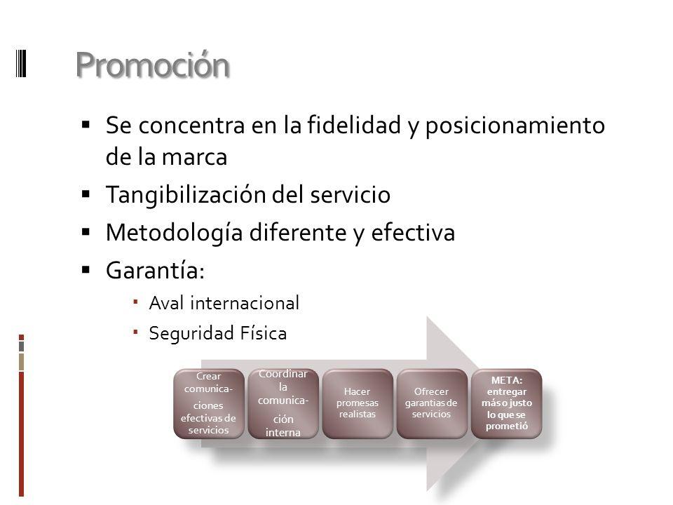 Promoción Se concentra en la fidelidad y posicionamiento de la marca Tangibilización del servicio Metodología diferente y efectiva Garantía: Aval inte