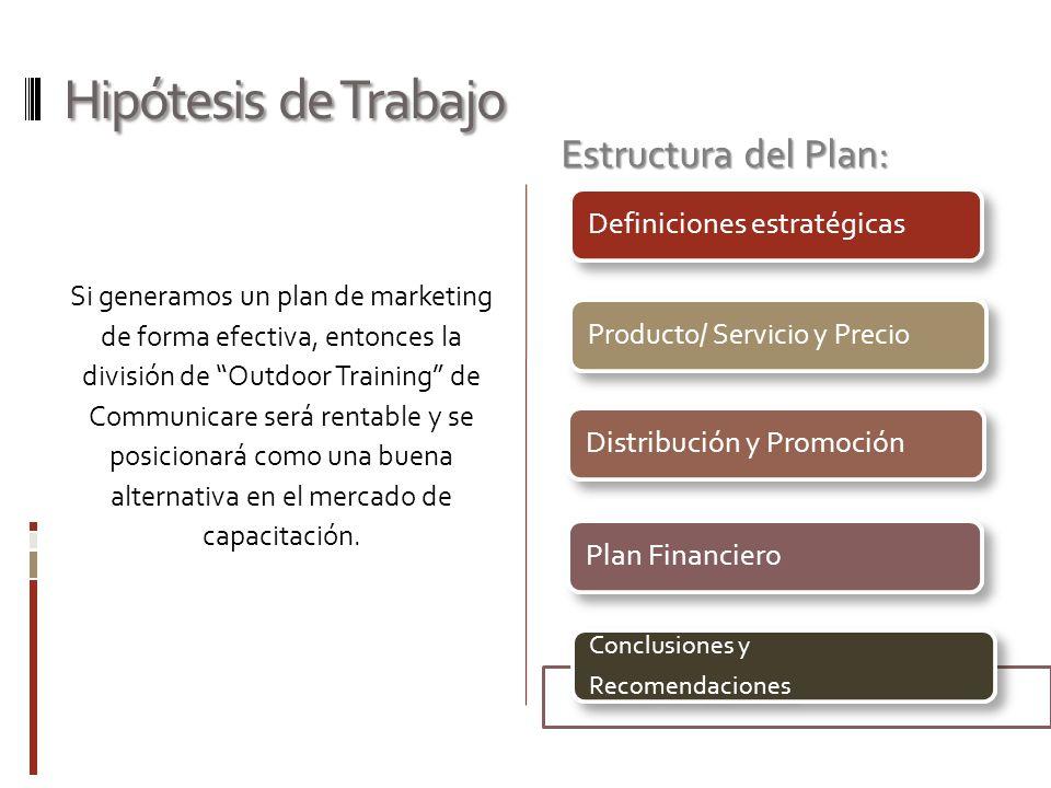 Hipótesis de Trabajo Si generamos un plan de marketing de forma efectiva, entonces la división de Outdoor Training de Communicare será rentable y se p