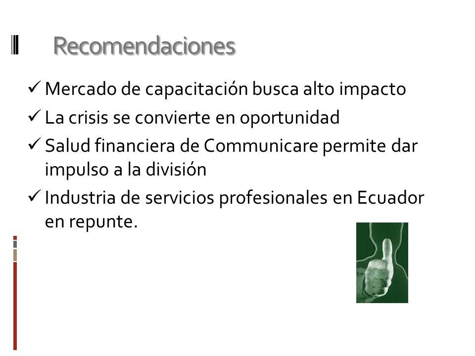 Recomendaciones Mercado de capacitación busca alto impacto La crisis se convierte en oportunidad Salud financiera de Communicare permite dar impulso a