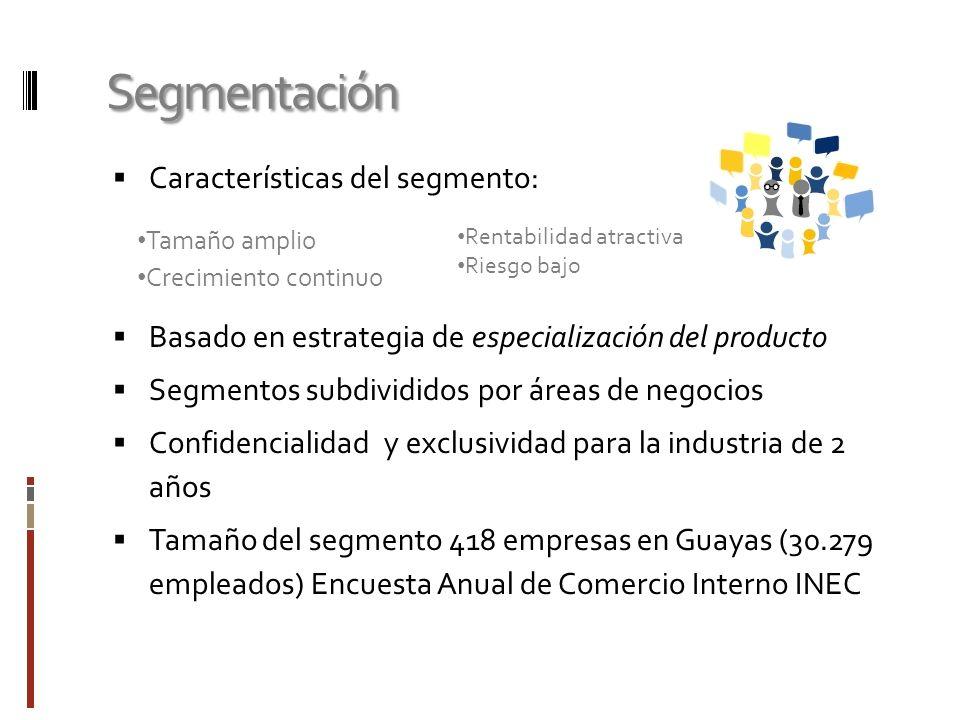 Segmentación Características del segmento: Basado en estrategia de especialización del producto Segmentos subdivididos por áreas de negocios Confidenc
