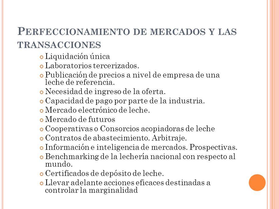 P ERFECCIONAMIENTO DE MERCADOS Y LAS TRANSACCIONES Liquidación única Laboratorios tercerizados.
