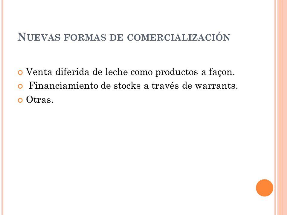 N UEVAS FORMAS DE COMERCIALIZACIÓN Venta diferida de leche como productos a façon.