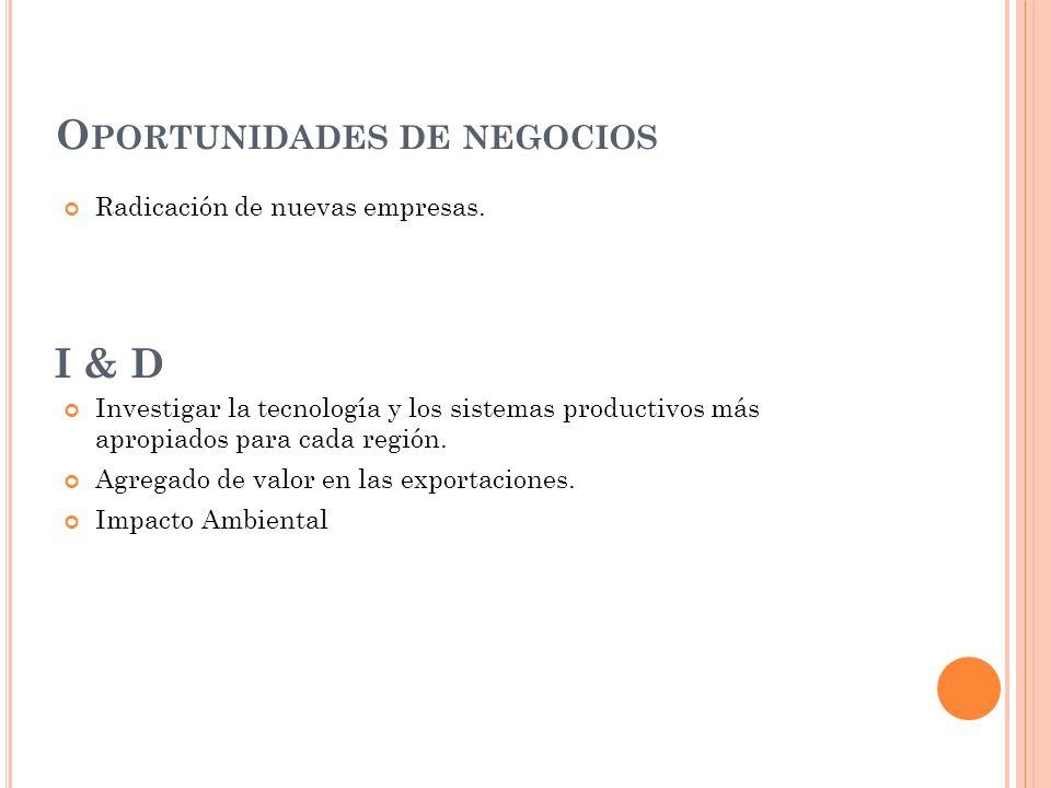 O PORTUNIDADES DE NEGOCIOS Radicación de nuevas empresas.