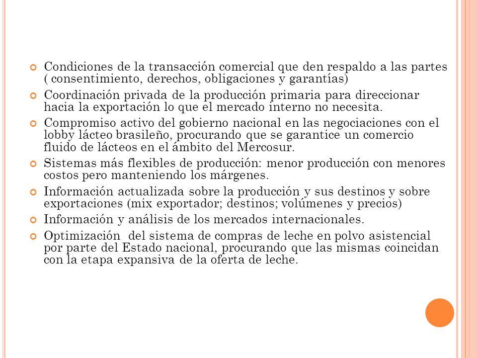 Condiciones de la transacción comercial que den respaldo a las partes ( consentimiento, derechos, obligaciones y garantías) Coordinación privada de la producción primaria para direccionar hacia la exportación lo que el mercado interno no necesita.