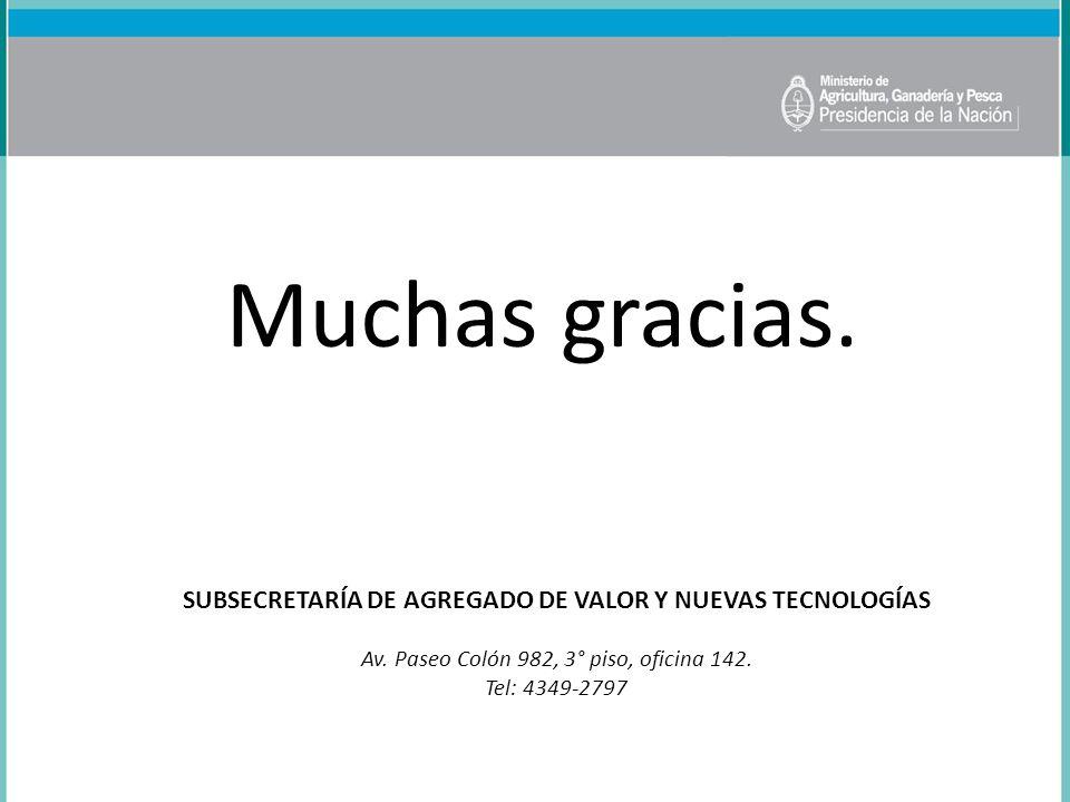 Muchas gracias. SUBSECRETARÍA DE AGREGADO DE VALOR Y NUEVAS TECNOLOGÍAS Av. Paseo Colón 982, 3° piso, oficina 142. Tel: 4349-2797