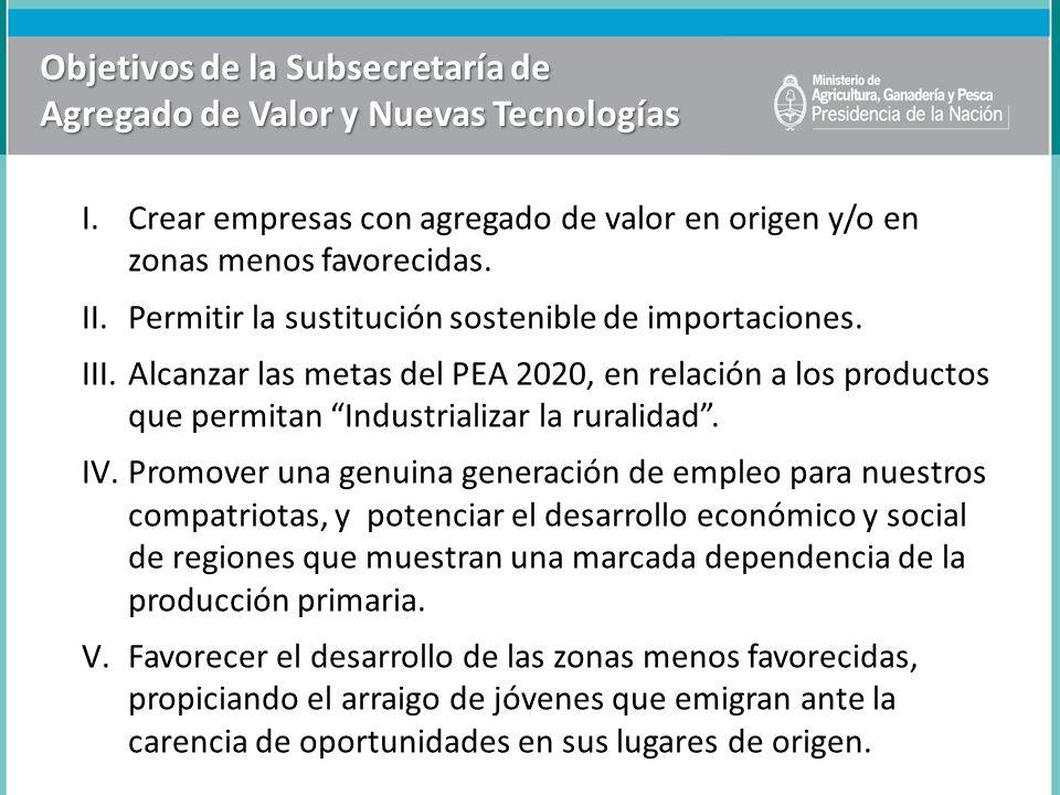 Objetivos de la Subsecretaría de Agregado de Valor y Nuevas Tecnologías I.Crear empresas con agregado de valor en origen y/o en zonas menos favorecida