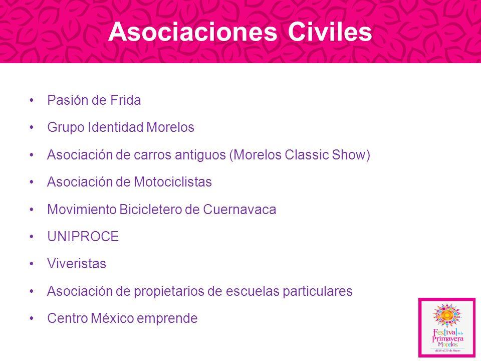 Asociaciones Civiles Pasión de Frida Grupo Identidad Morelos Asociación de carros antiguos (Morelos Classic Show) Asociación de Motociclistas Movimien