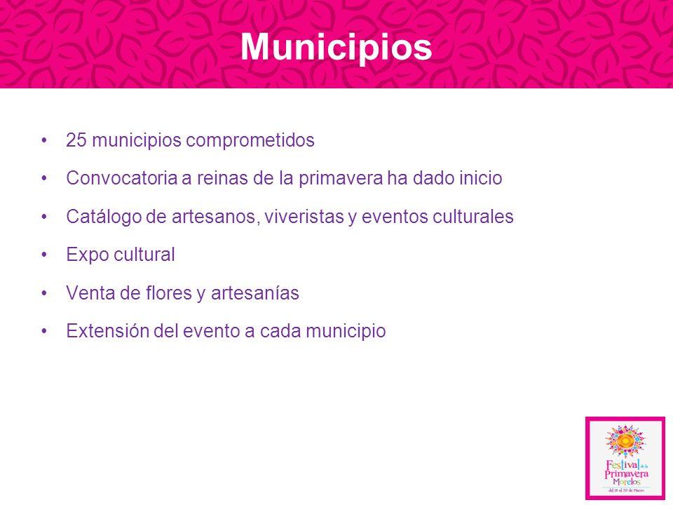 Municipios 25 municipios comprometidos Convocatoria a reinas de la primavera ha dado inicio Catálogo de artesanos, viveristas y eventos culturales Exp