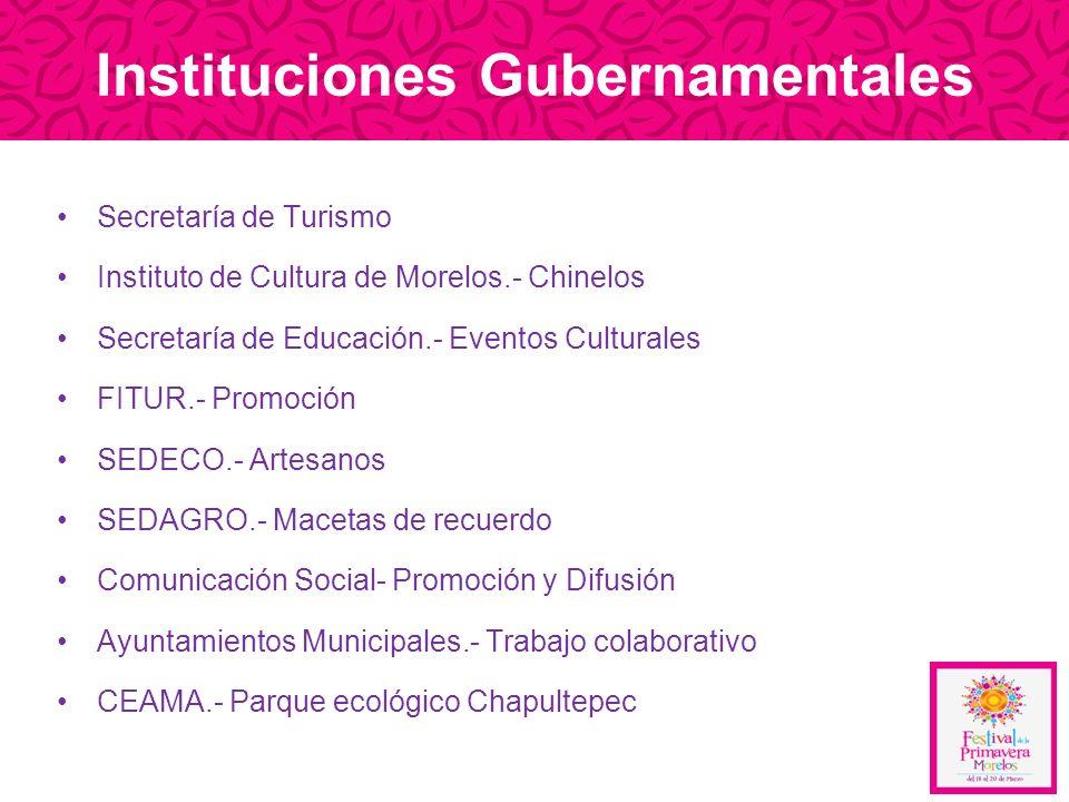 Instituciones Gubernamentales Secretaría de Turismo Instituto de Cultura de Morelos.- Chinelos Secretaría de Educación.- Eventos Culturales FITUR.- Pr