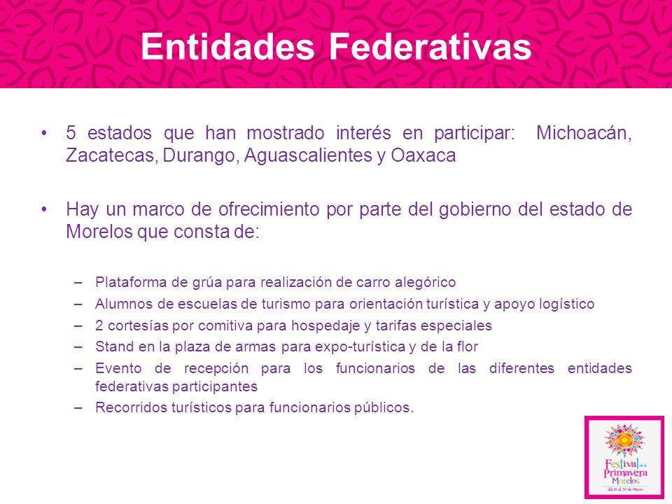 Entidades Federativas 5 estados que han mostrado interés en participar: Michoacán, Zacatecas, Durango, Aguascalientes y Oaxaca Hay un marco de ofrecim