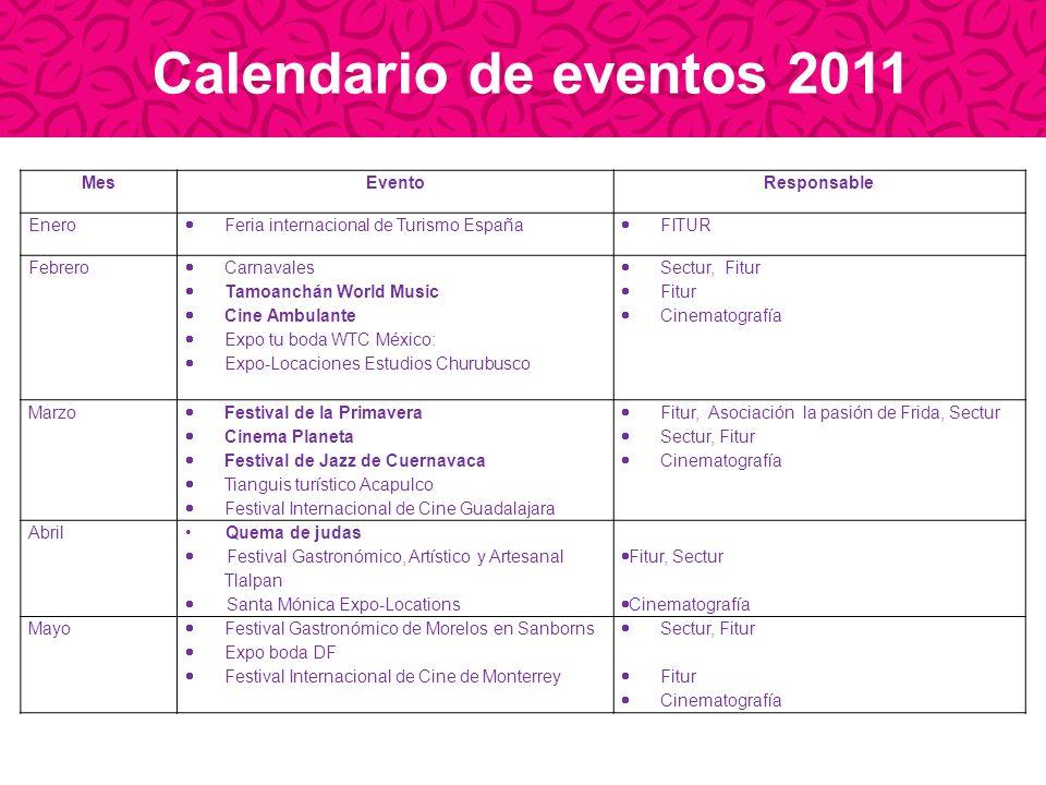Calendario de eventos 2011 MesEventoResponsable Enero Feria internacional de Turismo España FITUR Febrero Carnavales Tamoanchán World Music Cine Ambul