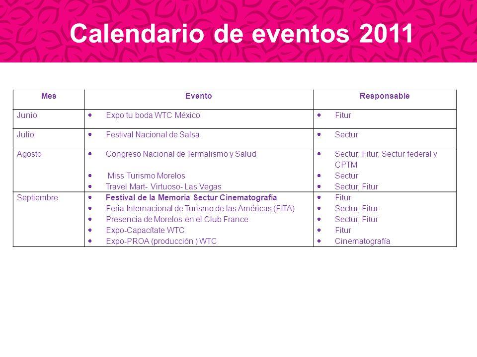 MesEventoResponsable Junio Expo tu boda WTC México Fitur Julio Festival Nacional de Salsa Sectur Agosto Congreso Nacional de Termalismo y Salud Miss T