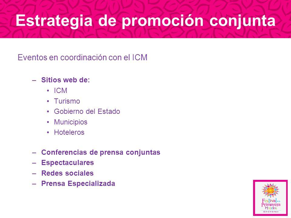 Eventos en coordinación con el ICM –Sitios web de: ICM Turismo Gobierno del Estado Municipios Hoteleros –Conferencias de prensa conjuntas –Espectacula