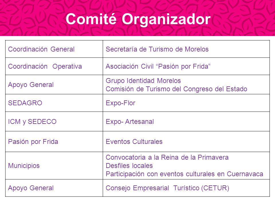 Comité Organizador Coordinación GeneralSecretaría de Turismo de Morelos Coordinación OperativaAsociación Civil Pasión por Frida Apoyo General Grupo Id