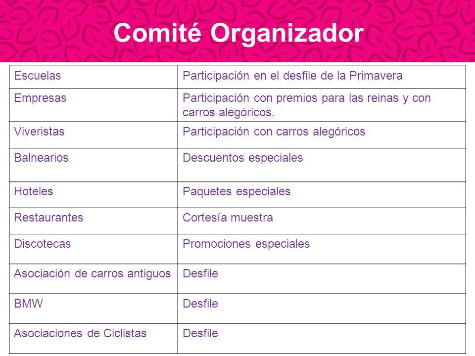 Comité Organizador EscuelasParticipación en el desfile de la Primavera EmpresasParticipación con premios para las reinas y con carros alegóricos. Vive