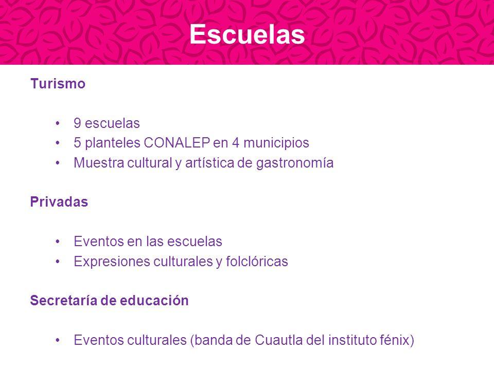 Escuelas Turismo 9 escuelas 5 planteles CONALEP en 4 municipios Muestra cultural y artística de gastronomía Privadas Eventos en las escuelas Expresion