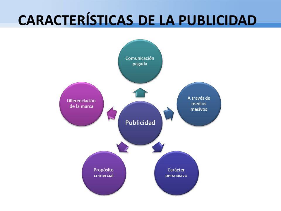 CARACTERÍSTICAS DE LA PUBLICIDAD Publicidad Comunicación pagada A través de medios masivos Carácter persuasivo Propósito comercial Diferenciación de l