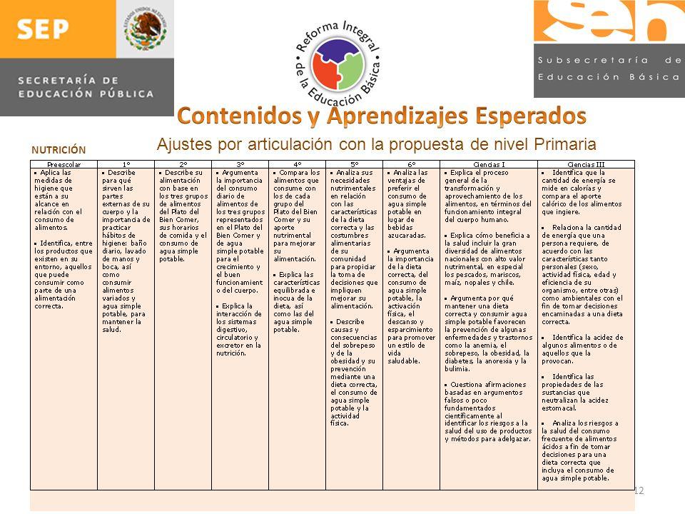 12 Ajustes por articulación con la propuesta de nivel Primaria NUTRICIÓN