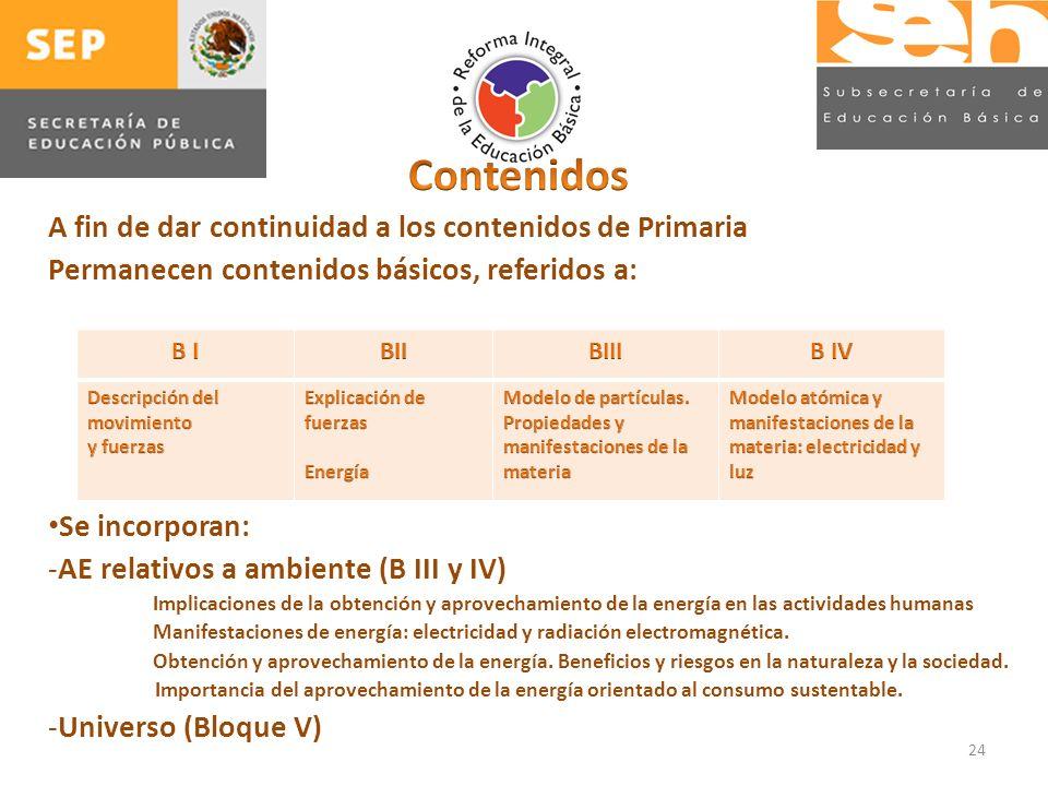 24 A fin de dar continuidad a los contenidos de Primaria Permanecen contenidos básicos, referidos a: Se incorporan: -AE relativos a ambiente (B III y IV) Implicaciones de la obtención y aprovechamiento de la energía en las actividades humanas Manifestaciones de energía: electricidad y radiación electromagnética.