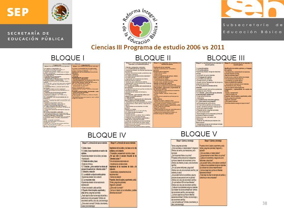 38 Ciencias III Programa de estudio 2006 vs 2011 BLOQUE IBLOQUE IIBLOQUE III BLOQUE IV BLOQUE V