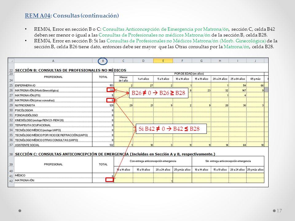 REM A04: Consultas (continuación) REM04, Error en sección B o C: Consultas Anticoncepción de Emergencia por Matrona/ón, sección C, celda B42 deben ser