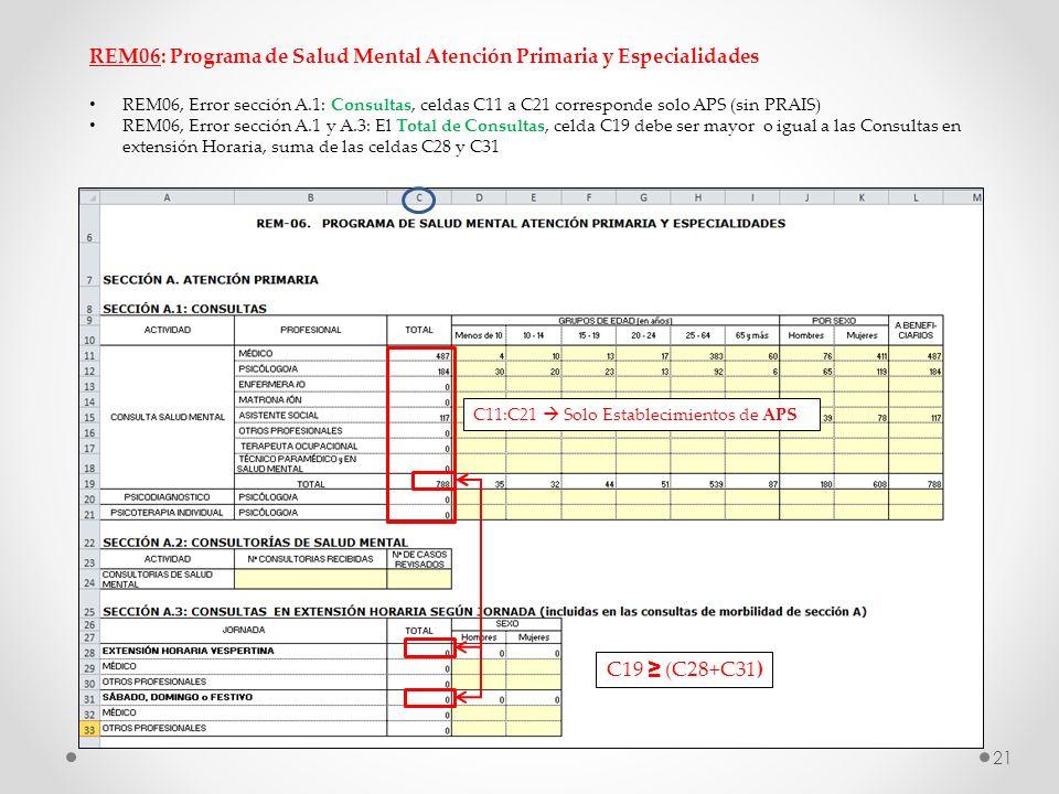 REM06: Programa de Salud Mental Atención Primaria y Especialidades REM06, Error sección A.1: Consultas, celdas C11 a C21 corresponde solo APS (sin PRA