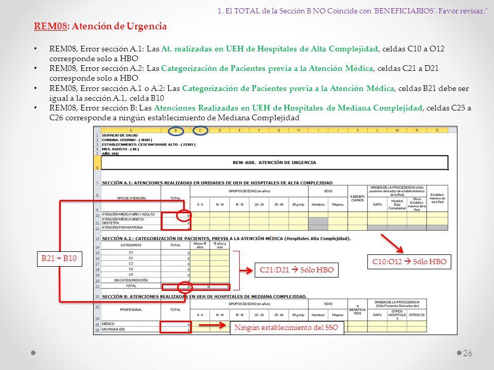 REM08: Atención de Urgencia REM08, Error sección A.1: Las At. realizadas en UEH de Hospitales de Alta Complejidad, celdas C10 a O12 corresponde solo a