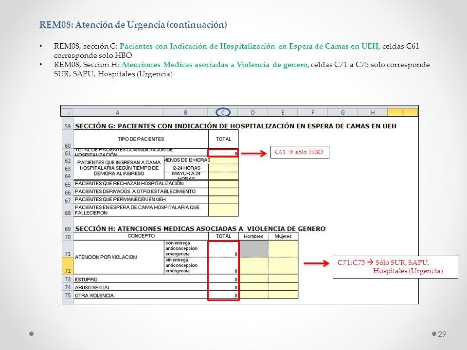 REM08: Atención de Urgencia (continuación) REM08, sección G: Pacientes con Indicación de Hospitalización en Espera de Camas en UEH, celdas C61 corresp