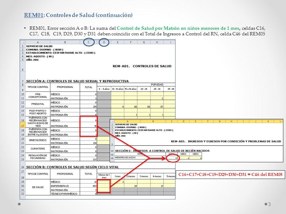 REM01: Controles de Salud (continuación) REM01, Error sección A o E: La suma del Control Prenatal por el Médico o Matrona/ón de la sección A, celdas C12 y C13 debe ser mayor o igual que el Total de Controles de Embarazo por Matrona/ón de la sección E, celda C57 C12+C13 C57 4