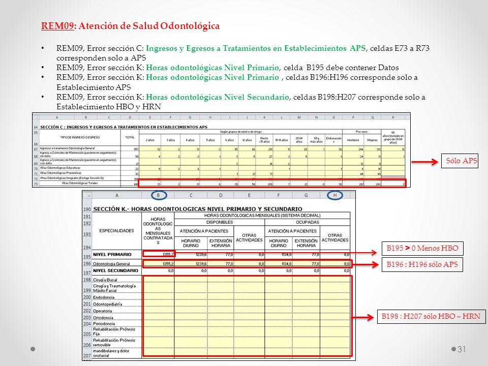 REM09: Atención de Salud Odontológica REM09, Error sección C: Ingresos y Egresos a Tratamientos en Establecimientos APS, celdas E73 a R73 corresponden
