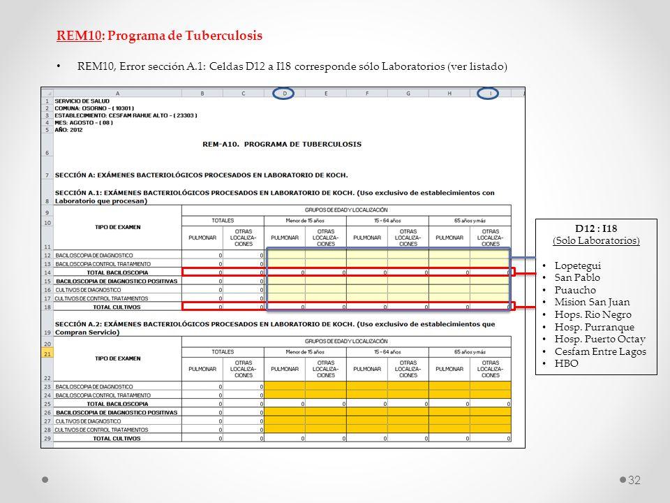 REM10: Programa de Tuberculosis REM10, Error sección A.1: Celdas D12 a I18 corresponde sólo Laboratorios (ver listado) D12 : I18 (Solo Laboratorios) L