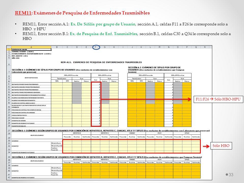 REM11: Exámenes de Pesquisa de Enfermedades Trasmisibles REM11, Error sección A.1: Ex. De Sífilis por grupo de Usuario, sección A.1, celdas F11 a F26