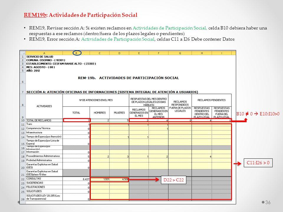 REM19b: Actividades de Participación Social REM19, Revisar sección A: Si existen reclamos en Actividades de Participación Social, celda B10 debiera ha