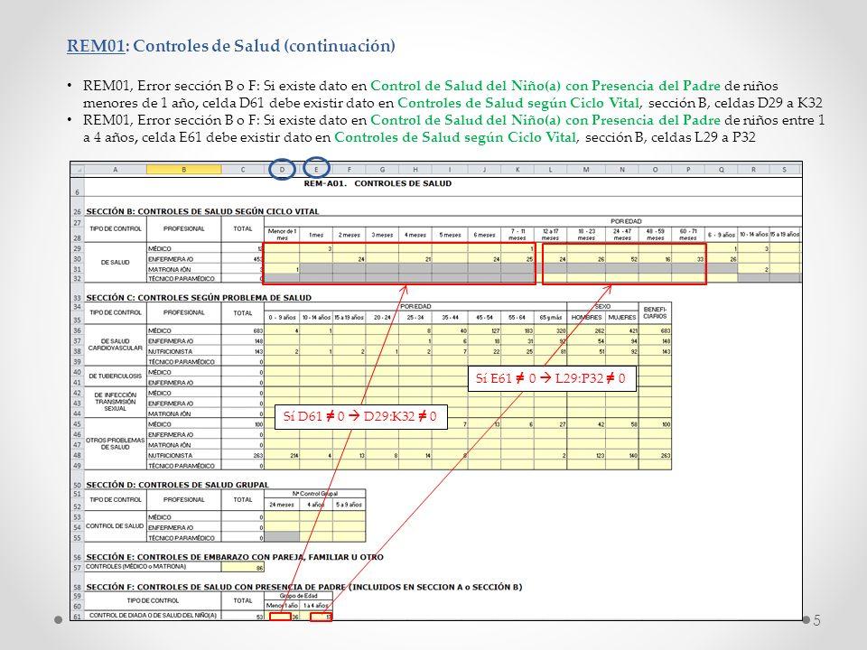 REM01: Controles de Salud (continuación) REM01, Error sección B o F: Si existe dato en Control de Salud del Niño(a) con Presencia del Padre de niños m