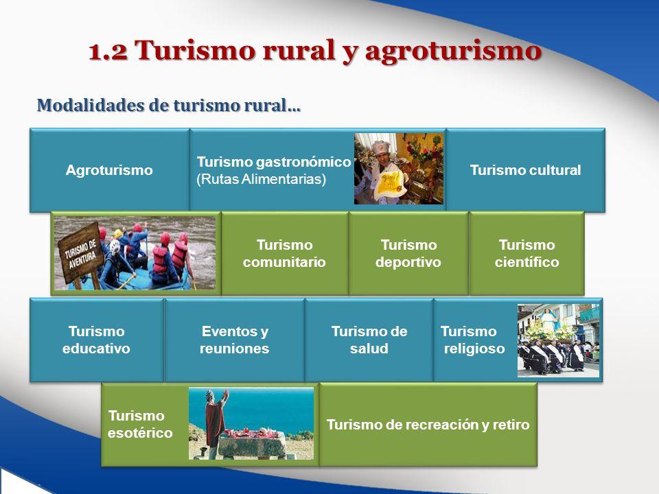 1.2 Turismo rural y agroturismo Modalidades de turismo rural… Agroturismo Turismo gastronómico (Rutas Alimentarias) Turismo gastronómico (Rutas Alimen