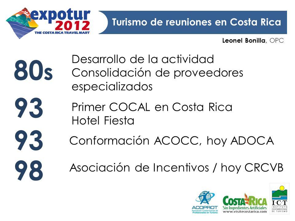 Leonel Bonilla, OPC Turismo de reuniones en Costa Rica 1994 ACOCC/ADOCA Profesionalización del sector Capacitación permanente Promoción de Costa Rica 2 Congresos COCAL más Constitución del CAB