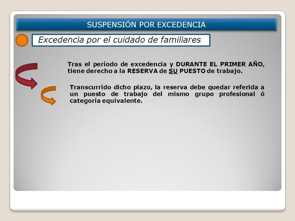 SUSPENSIÓN POR EXCEDENCIA Excedencia por el cuidado de familiares Tras el período de excedencia y DURANTE EL PRIMER AÑO, tiene derecho a la RESERVA de
