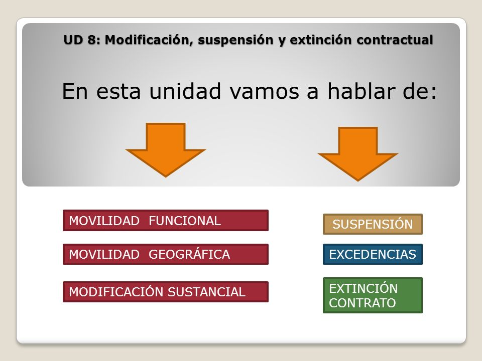 En esta unidad vamos a hablar de: MOVILIDAD FUNCIONAL MOVILIDAD GEOGRÁFICA MODIFICACIÓN SUSTANCIAL EXTINCIÓN CONTRATO EXCEDENCIAS SUSPENSIÓN UD 8: Mod
