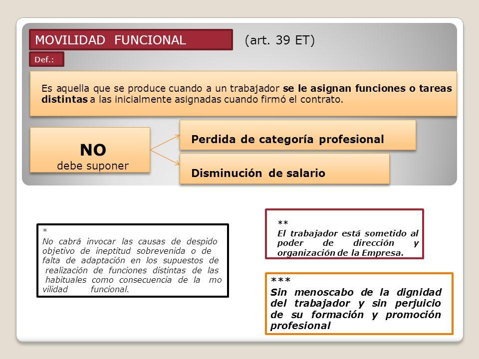 MOVILIDAD FUNCIONAL Def.: Es aquella que se produce cuando a un trabajador se le asignan funciones o tareas distintas a las inicialmente asignadas cua
